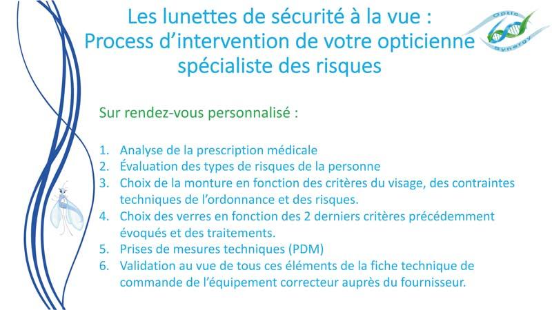 Lunettes de sécurité à la vue - risques - Opticien Toulon & La Crau - Optic Synergy