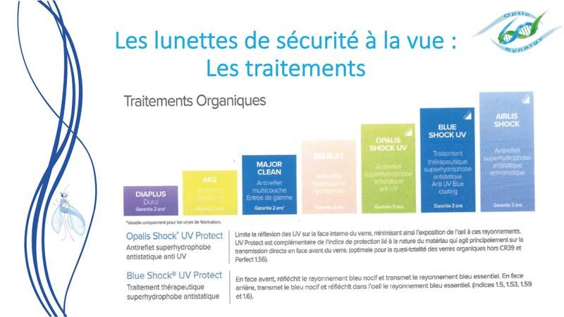 Lunettes de sécurité à la vue - traitement - Opticien Toulon & La Crau - Optic Synergy